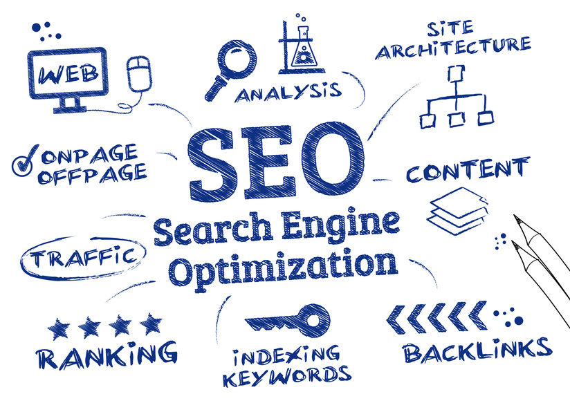 Search Engine Optimization Services houston Galveston League City tx